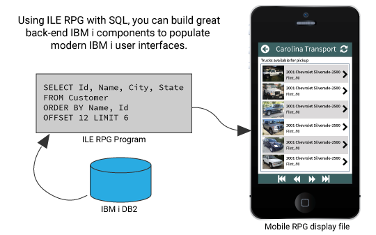 Create IBM i mobile apps with ILE RPG and SQL